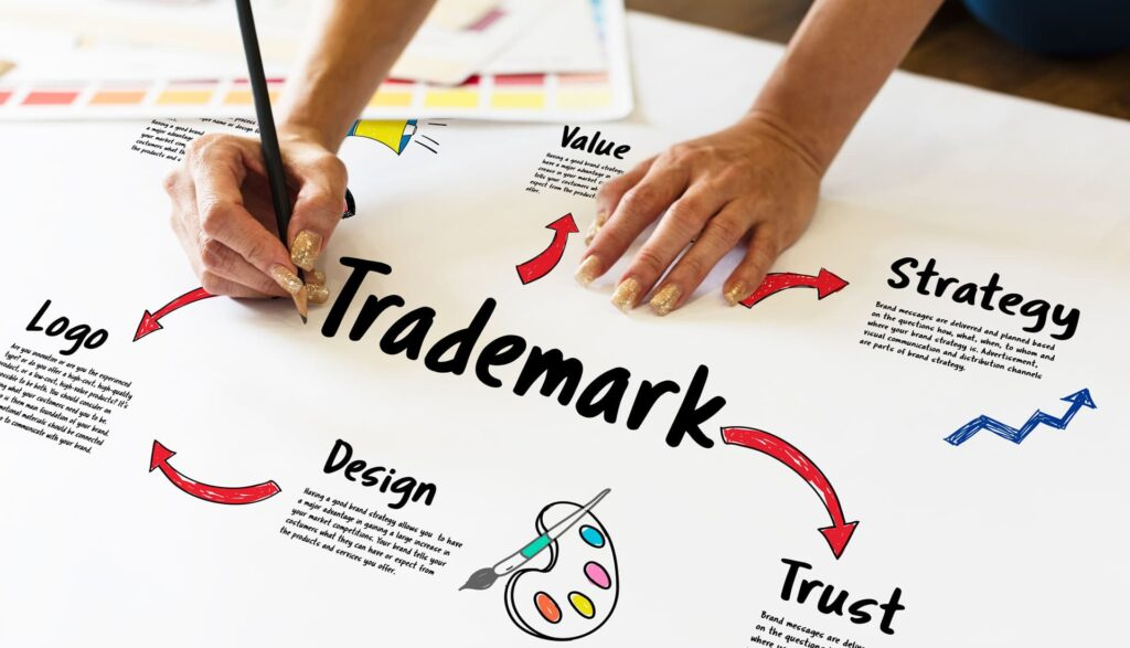 trademark registration india
